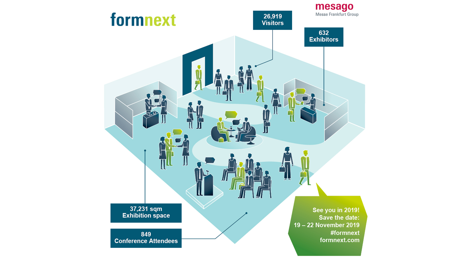 Formnext 2018 info graphic